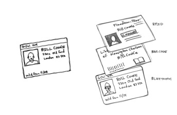 GOV.UK card