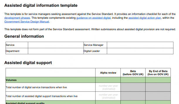 Assisted digital information template