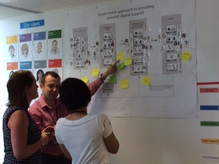 Assisted digital triage process
